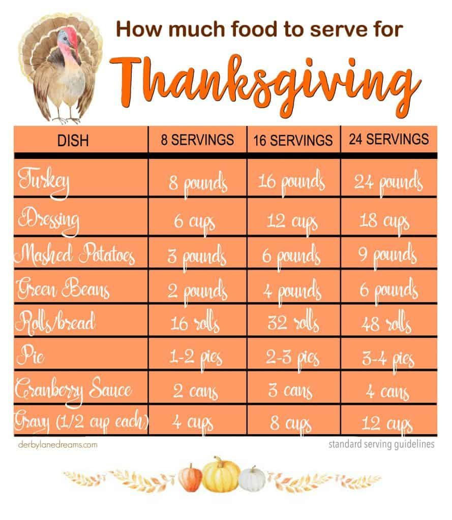 Thanksgiving Day Hosting and Decor Ideas_1