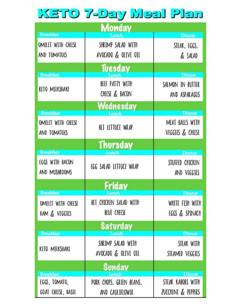 Keto Diet 7 day Meal Plan