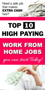 Make Money from home, make extra cash from home, side gigs
