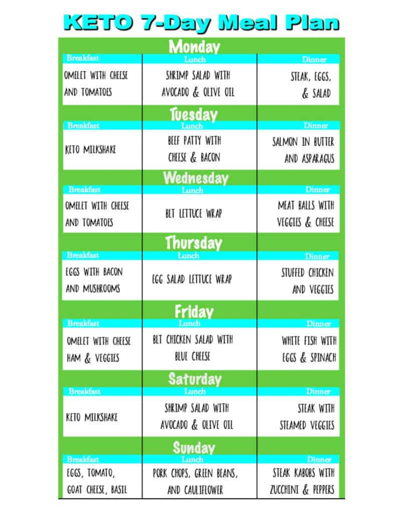 Keto Diet 7-Day Meal Plan