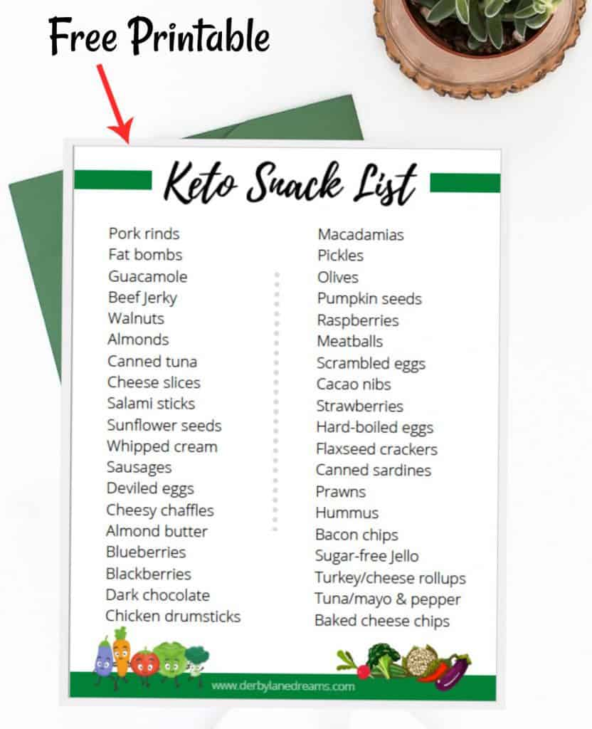 Keto Snack List for grocery shopping.