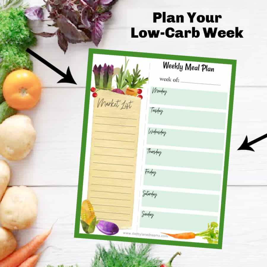 Keto Weekly Meal Plan list.